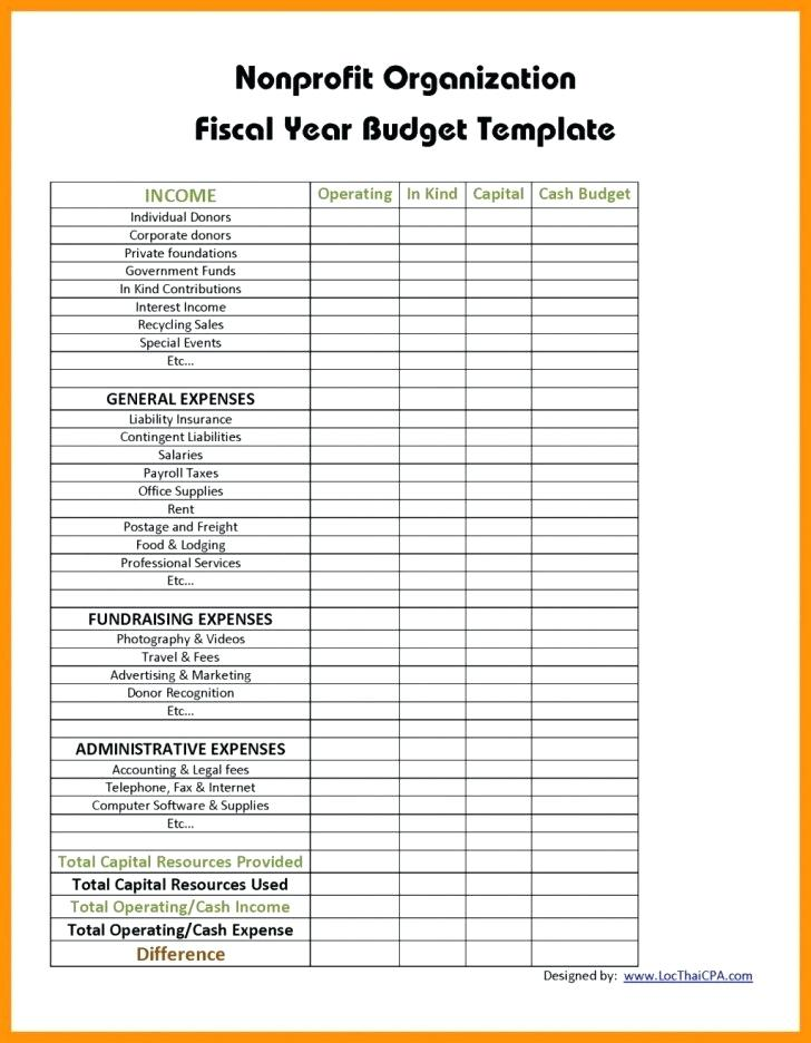 Annual Budget Template Nonprofit Organization