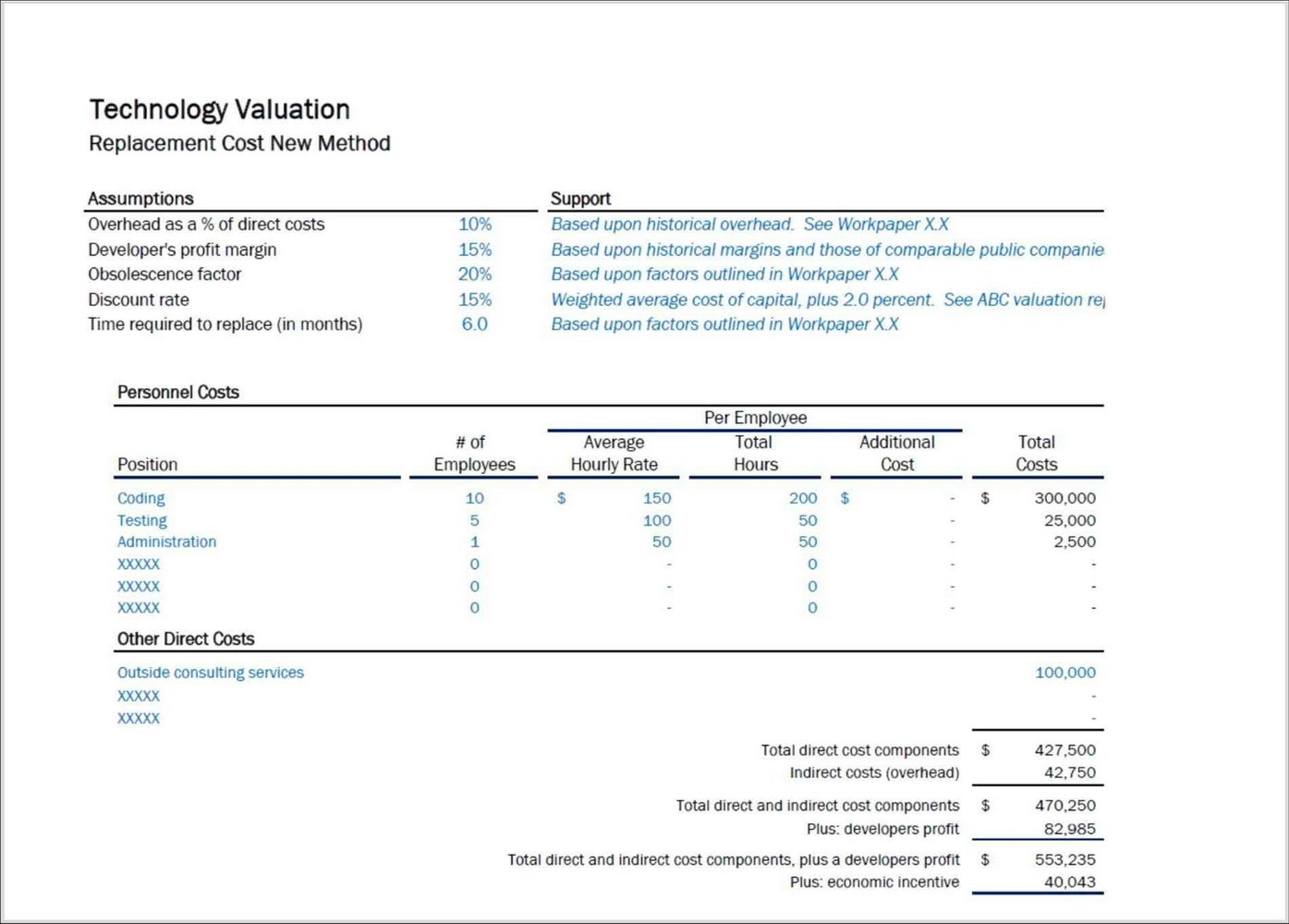 Business Valuation Report Template Worksheet
