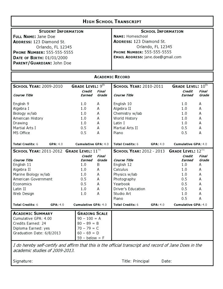 College Transcript Template Word