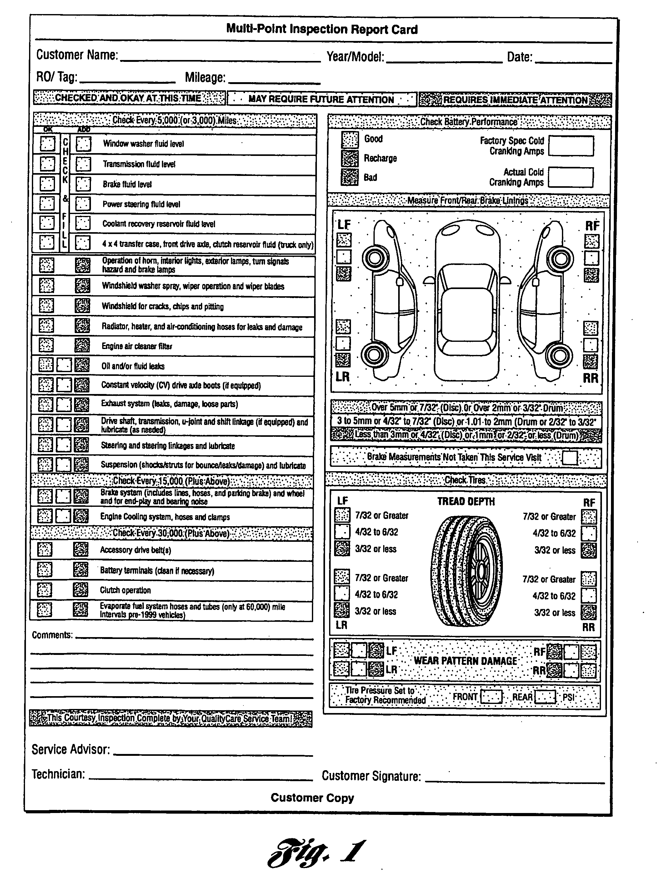 Free Vehicle Inspection Form Template