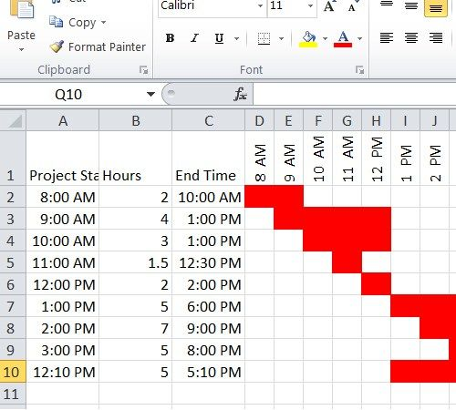 Gantt Chart Excel Template Hourly