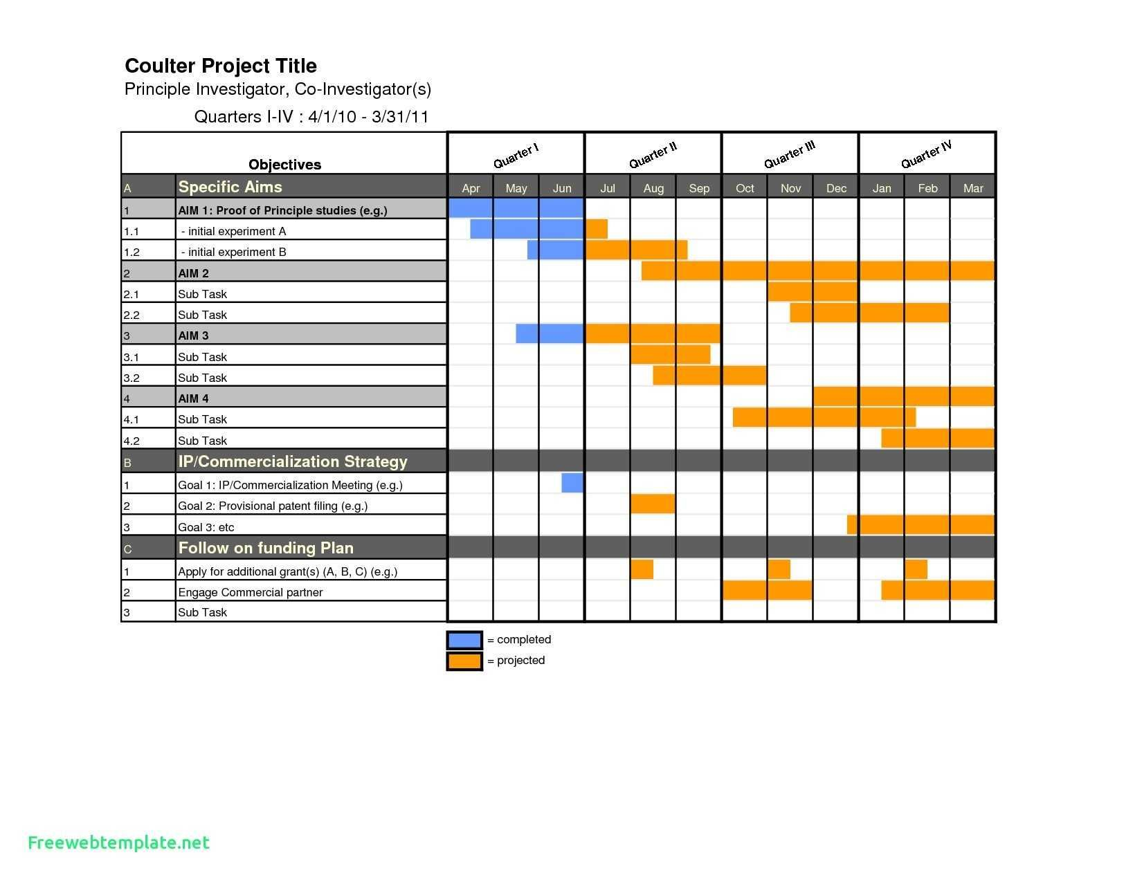 Gantt Chart Excel Template Monthly