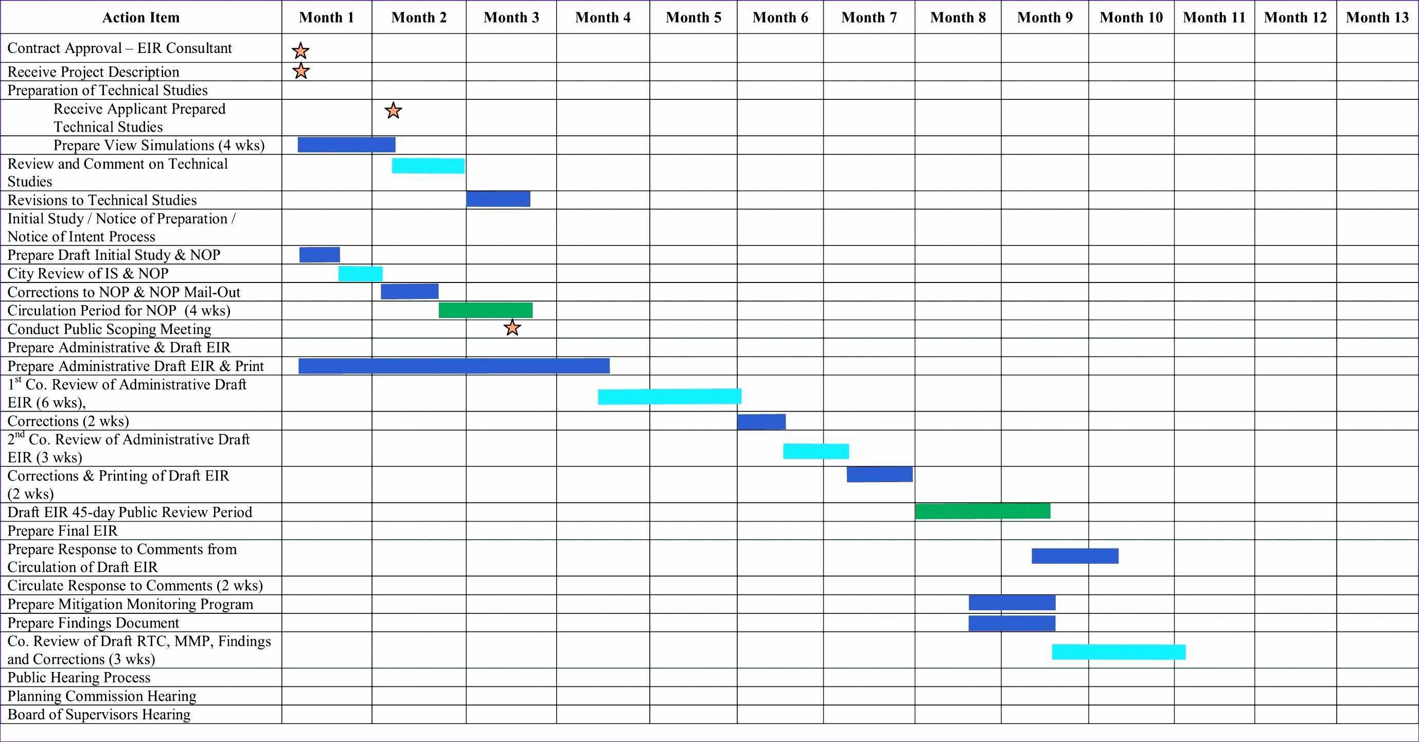 Gantt Chart Excel Template With Subtasks
