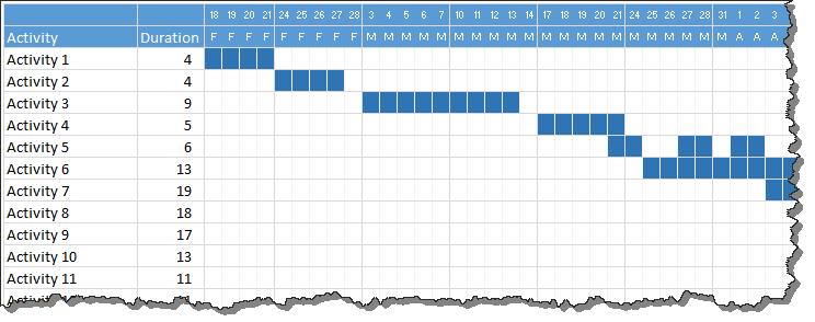 Gantt Chart Template Excel Weekly