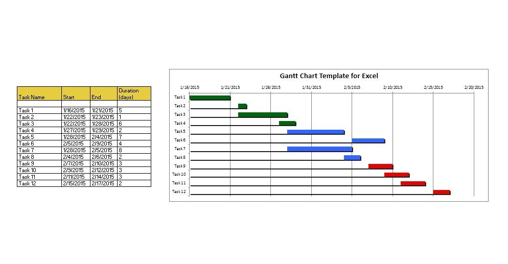 Gantt Chart Template Word