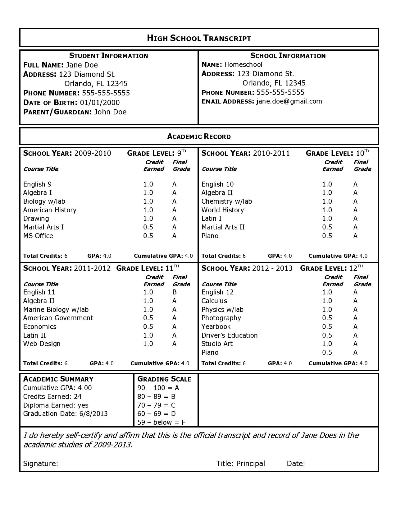 High School Transcript Template Texas