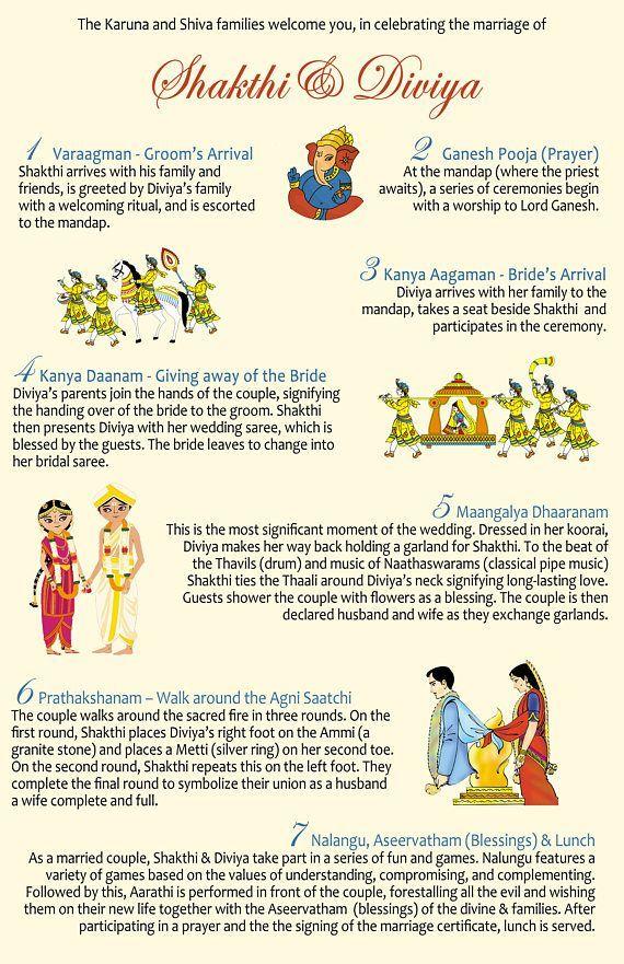 Hindu Wedding Ceremony Program Template