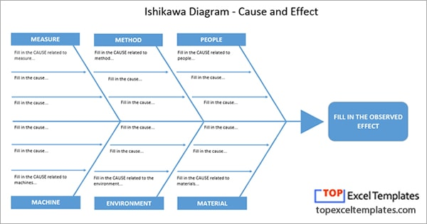 Ishikawa Diagram Template Excel