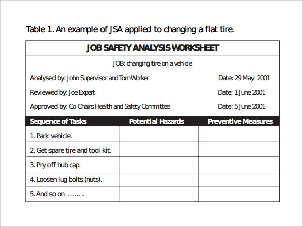 Job Safety Analysis Template