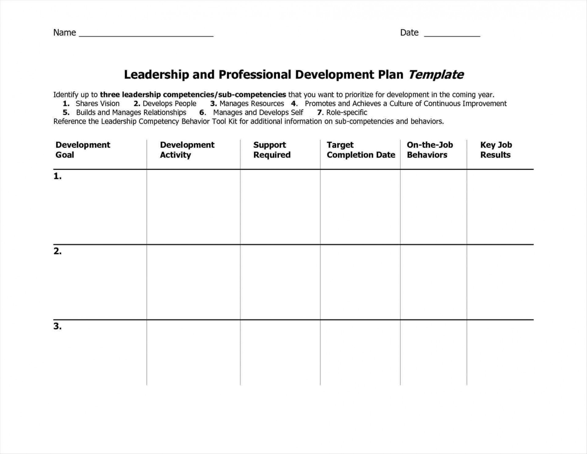 Leadership Succession Plan Template