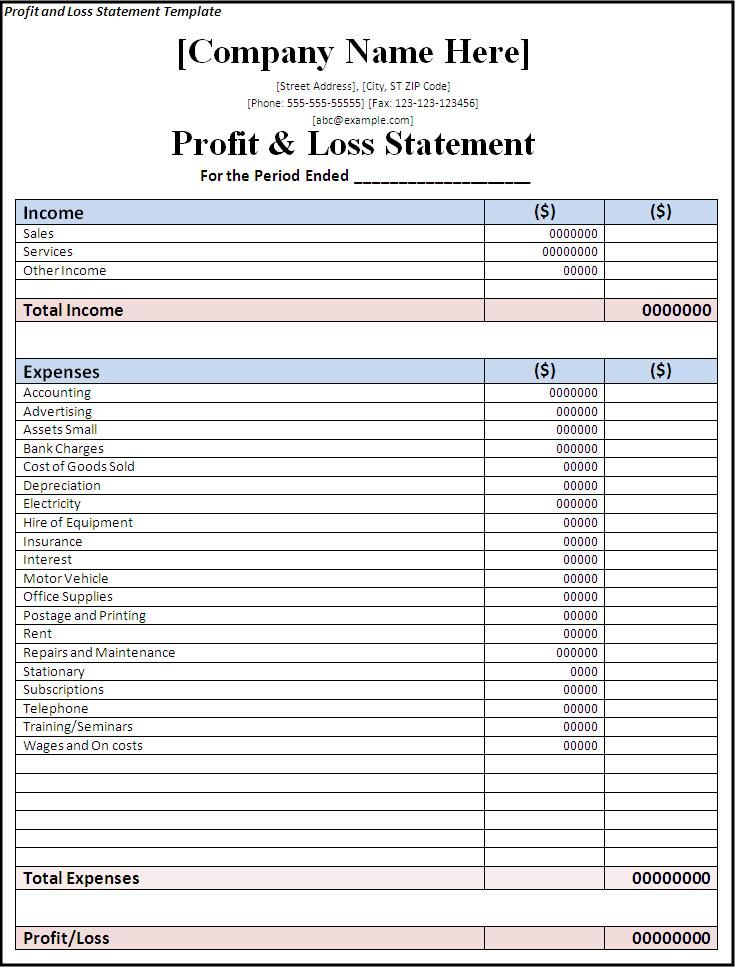 Profit Loss Statement Template Free