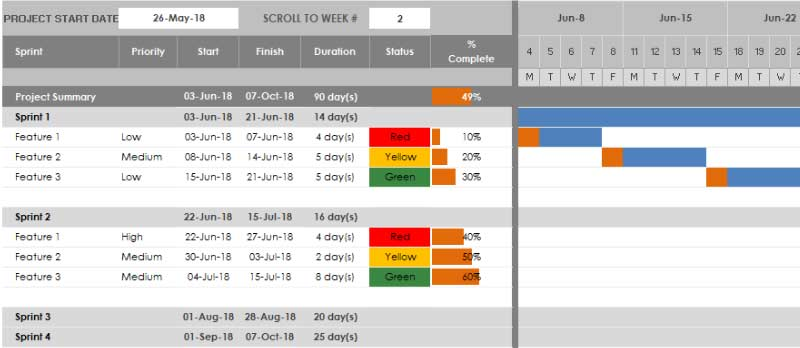 Project Roadmap Template Excel