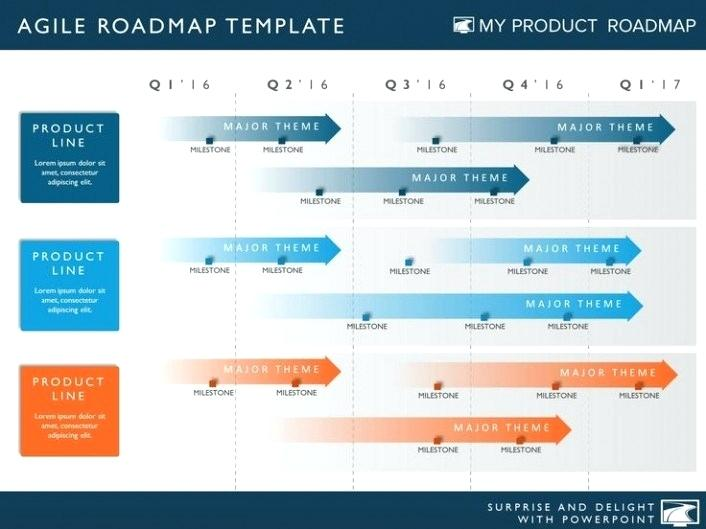 Project Roadmap Template Free