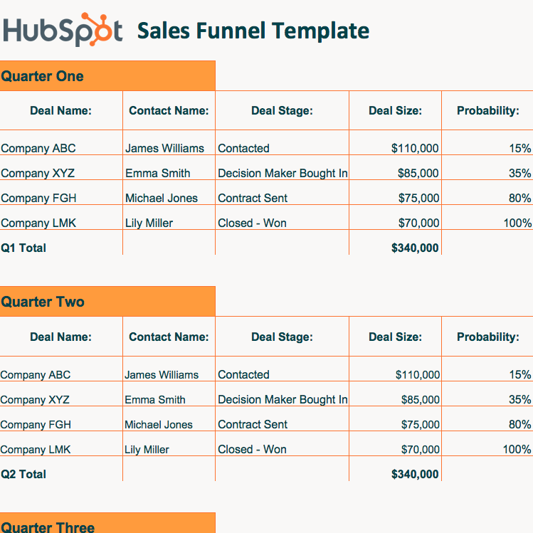 Sales Funnel Template Excel Free Download