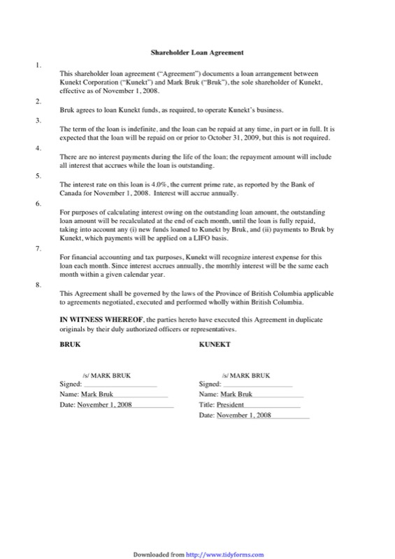 Shareholder Agreement Template Canada