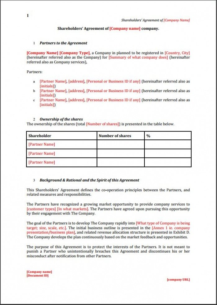Shareholder Agreement Template