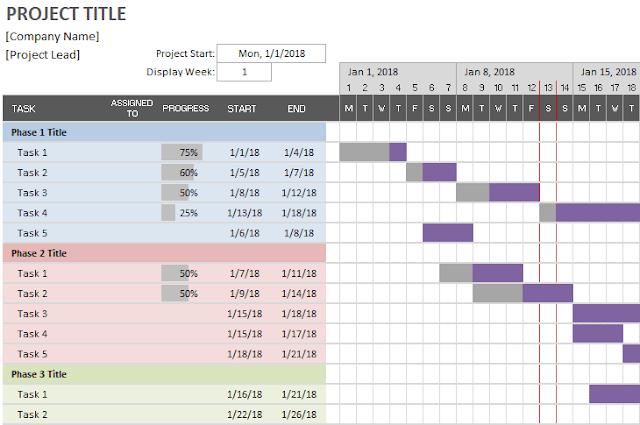 Simple Gantt Chart Template Excel