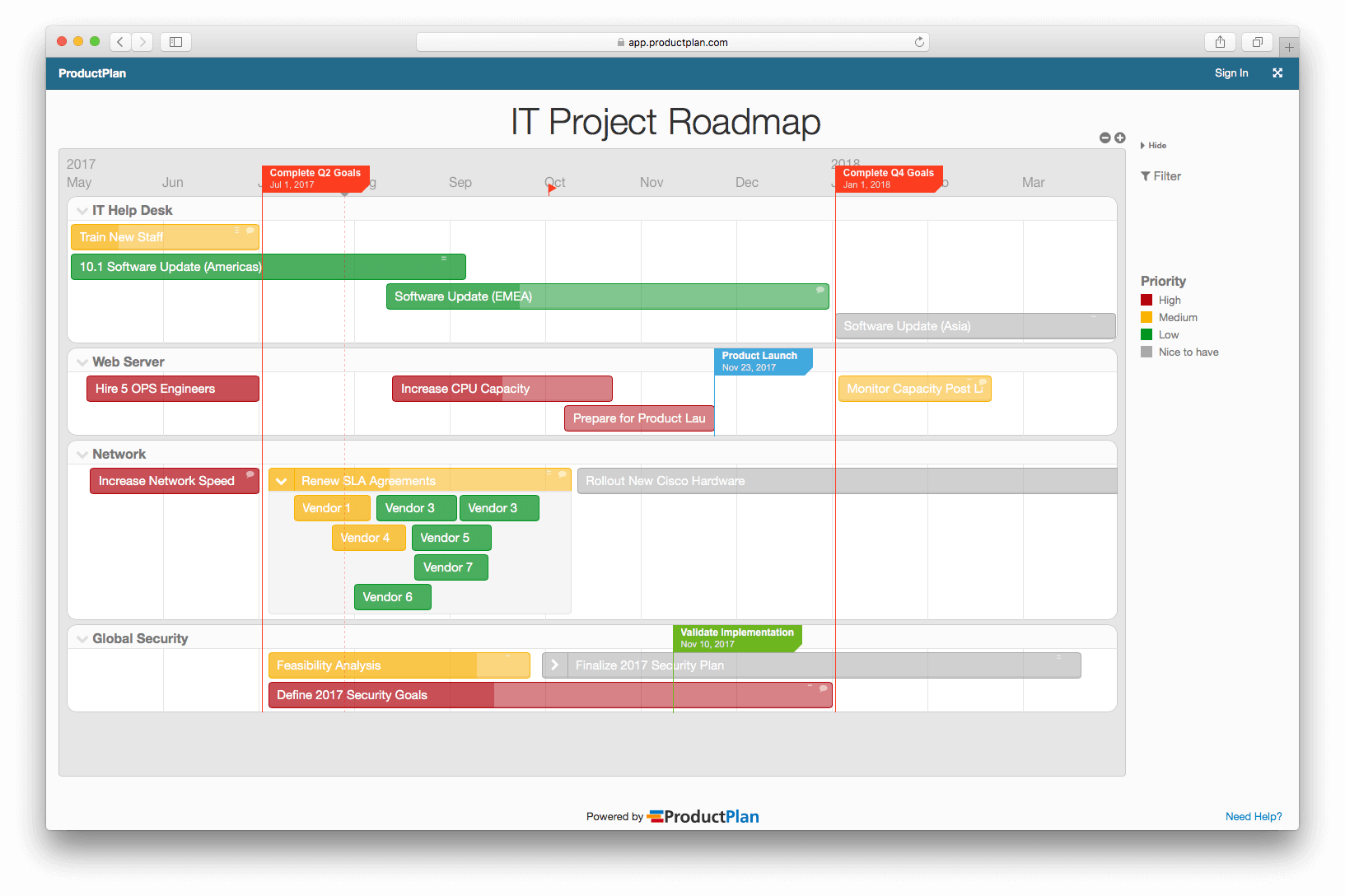 Software Project Roadmap Template