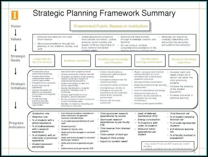 Strategic Account Plan Template Salesforce
