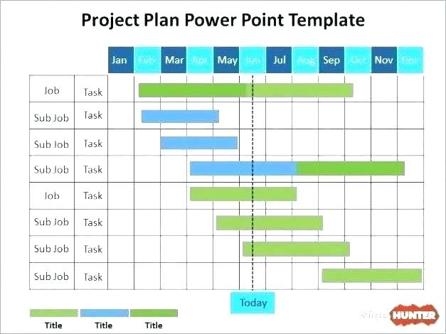 Agile Methodology Agile Project Plan Template