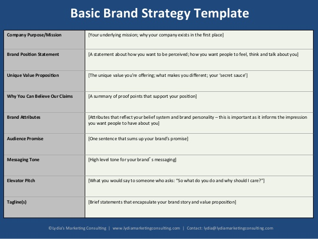 Branding Strategy Template Pdf