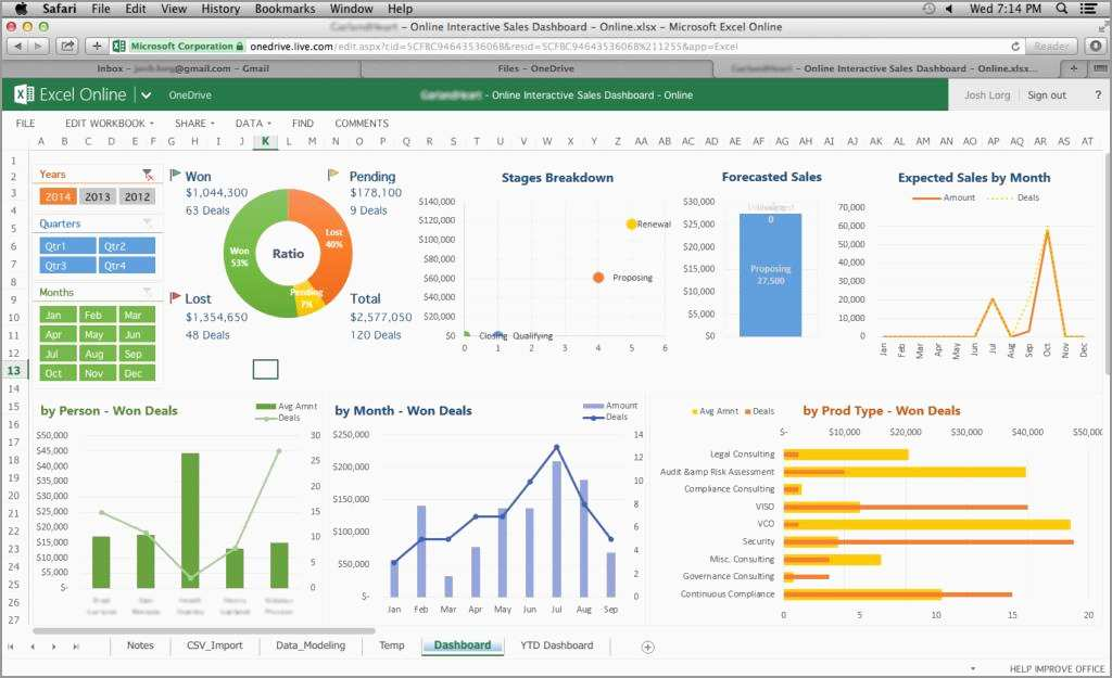 Free Excel Call Center Dashboard Templates Great Dashboards No Excel Em 3 Minutos Curso Dashboards No Excel