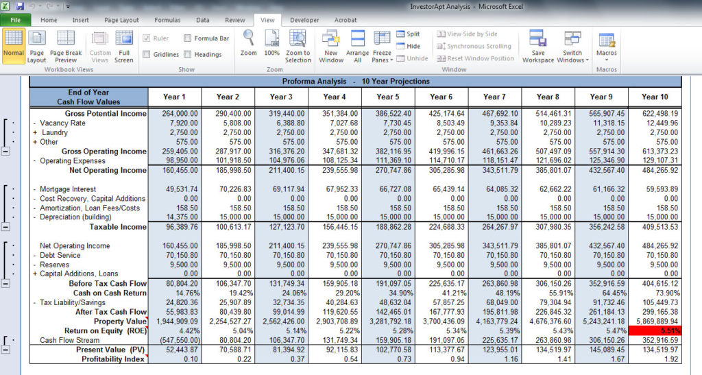 Cash Flow Forecast Template For Restaurant