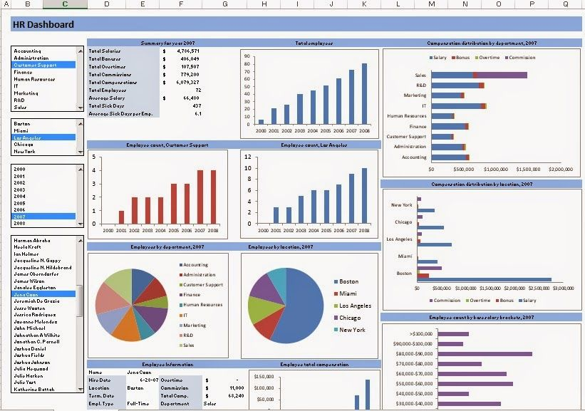 Dashboard Template Excel Free Download