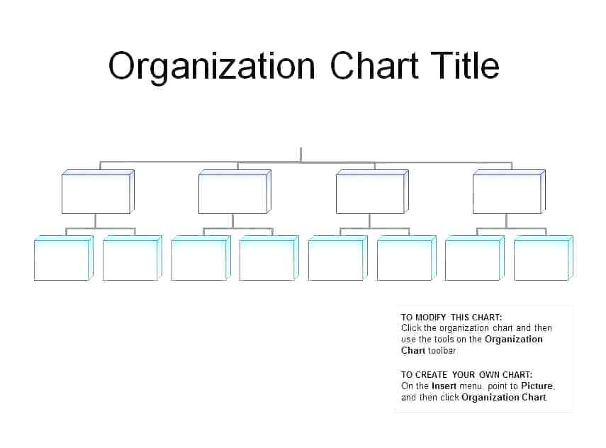 Editable Org Chart Template Free
