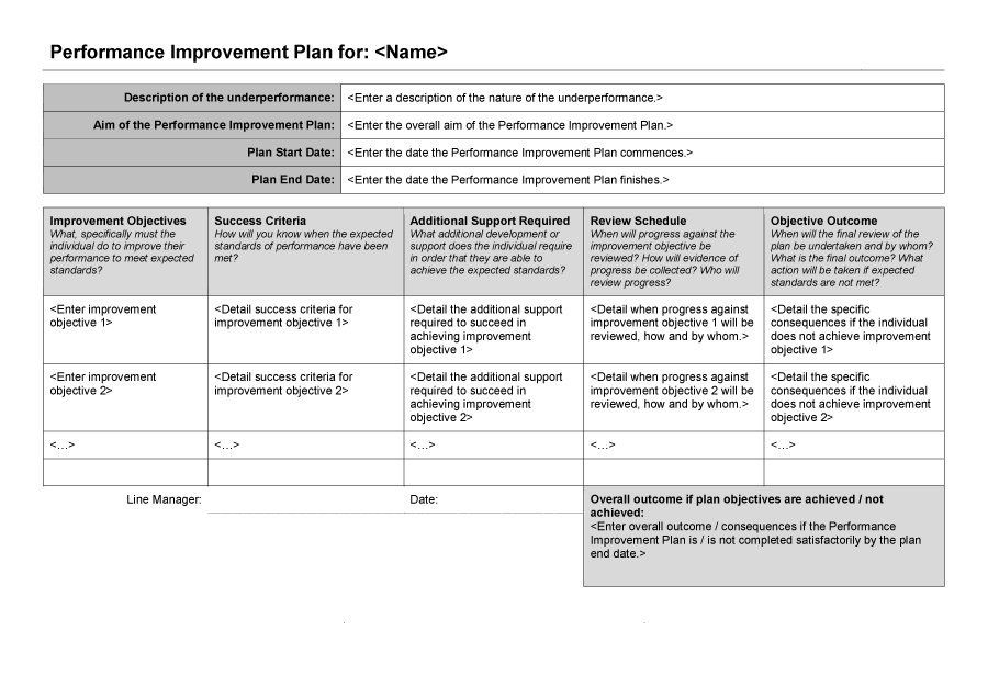 Employee Editable Performance Improvement Plan Template