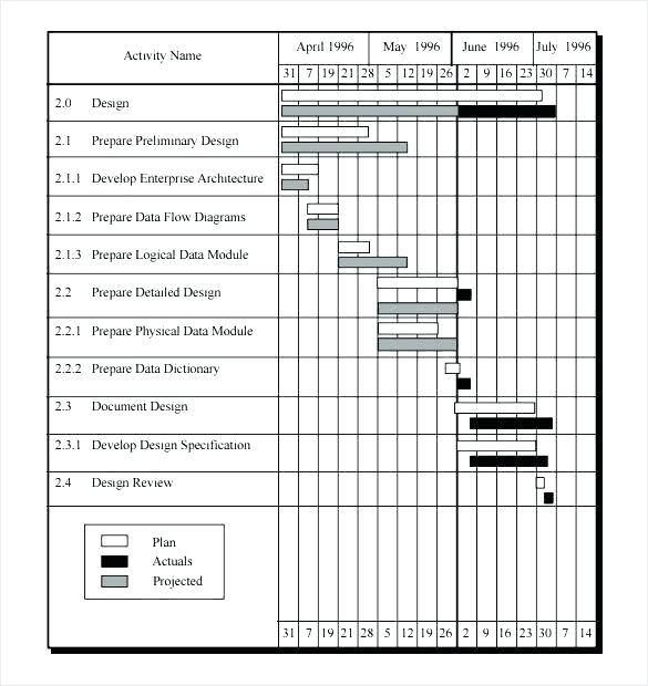 Excel Format Agile Project Plan Template