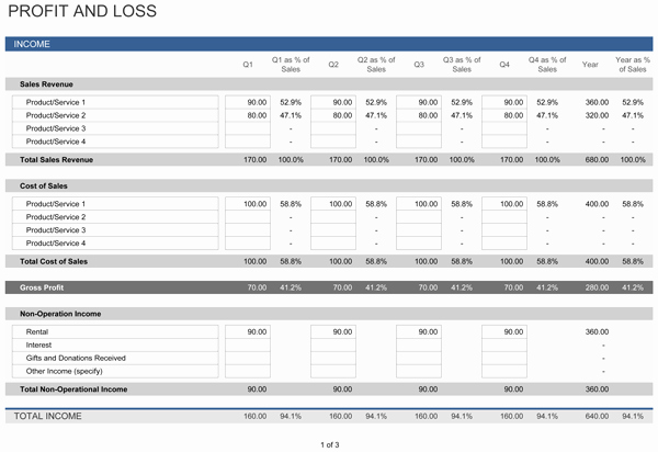 Excel Spreadsheet Profit And Loss Template