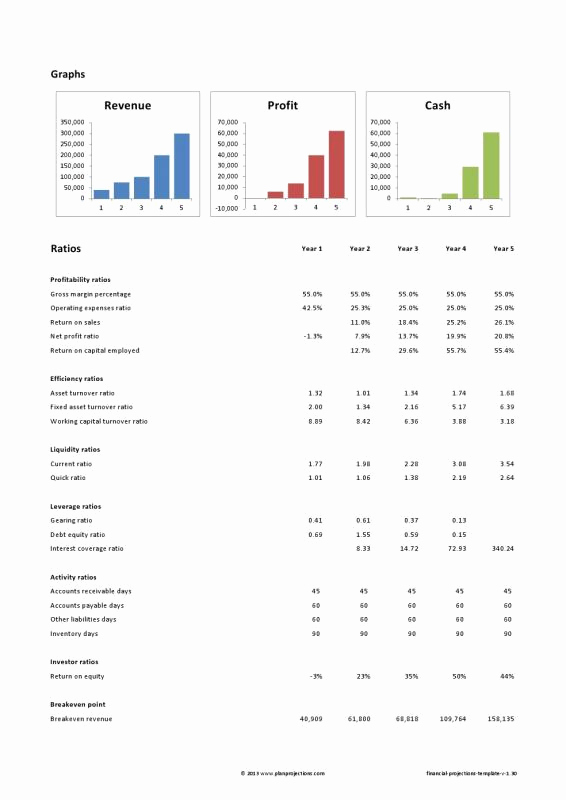 Financial Projection Spreadsheet For Financial Projection Template For Startup