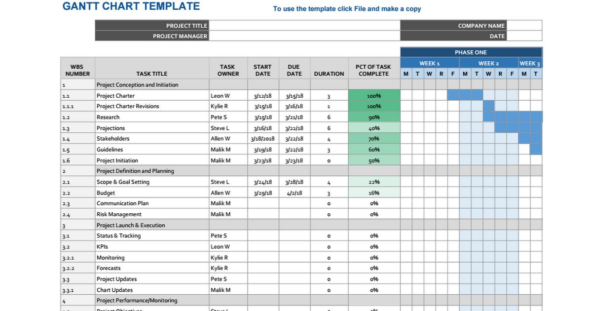 Gantt Chart Template Spreadsheet