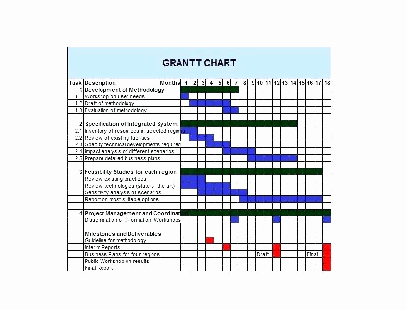 Gantt Chart Template Word Free Download Gantt Chart Template In Excel Chart Templates Excel