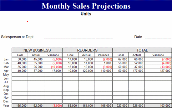 Monthly Sales Projection Template