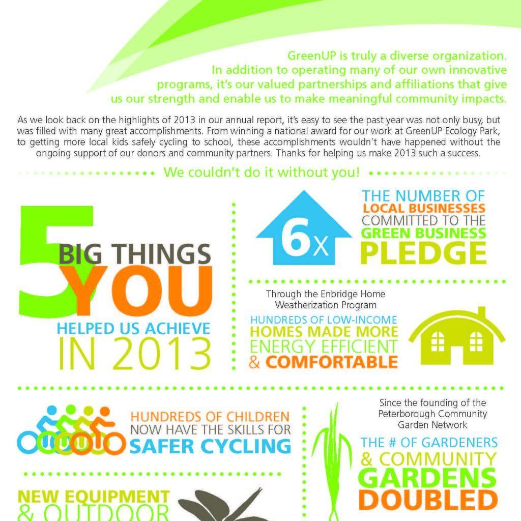 Nonprofit Annual Report Template Free