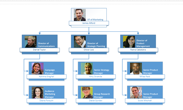 Org Chart Template Visio 2013