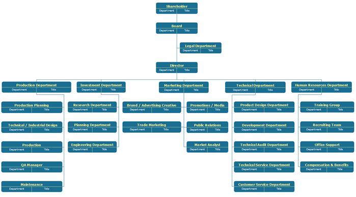 Org Chart Template Visio