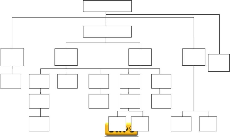 Organizational Flow Chart Template Word