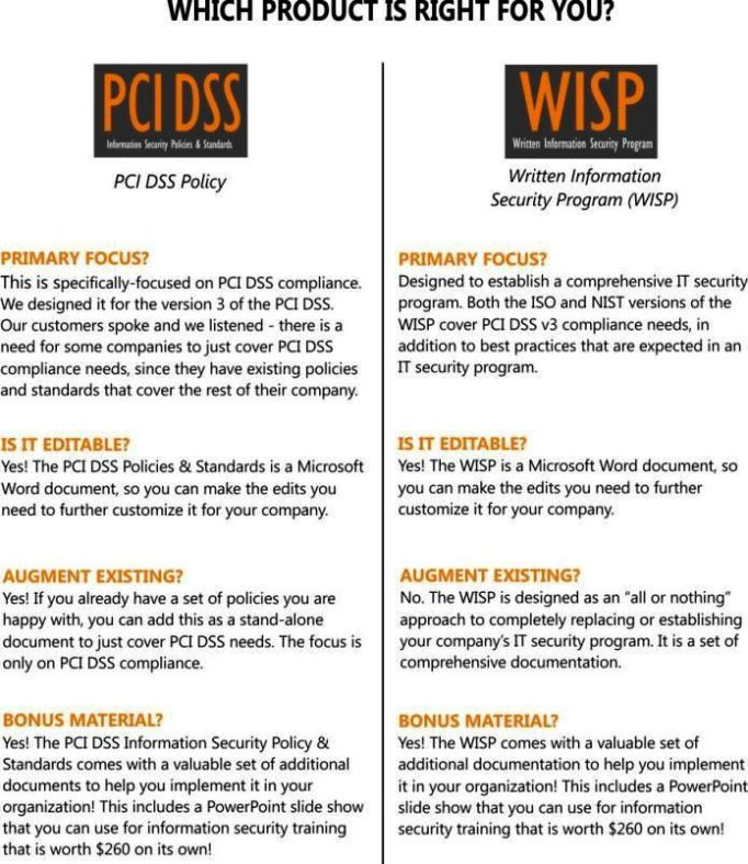 Pci Dss Risk Assessment Template