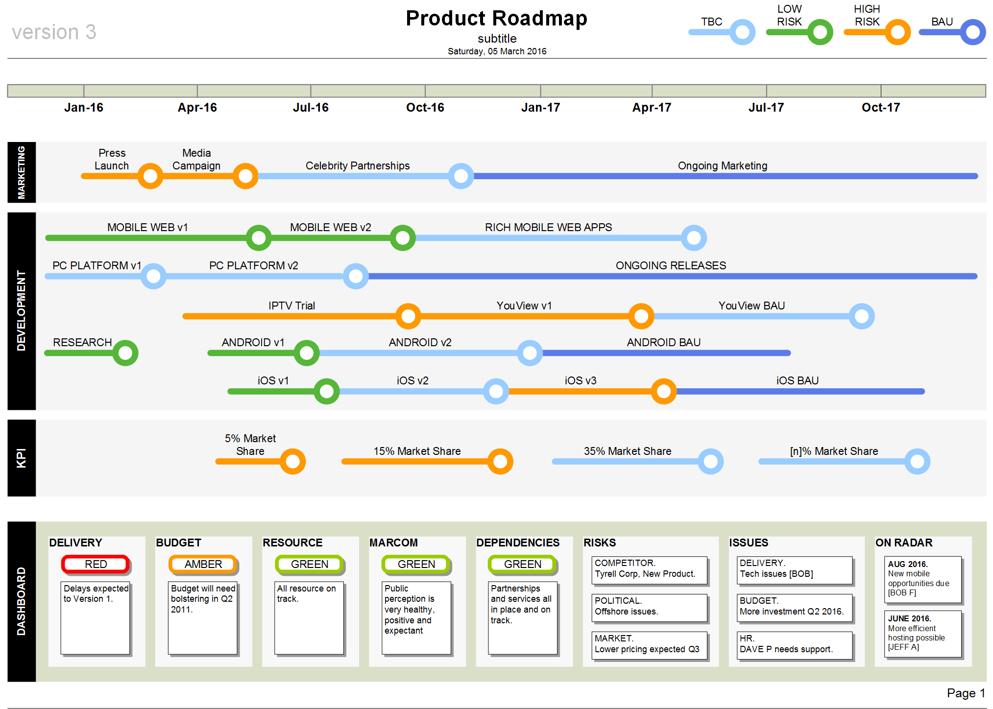 Product Roadmap Template Visio
