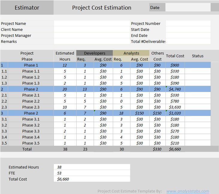 Project Cost Estimate Template Excel