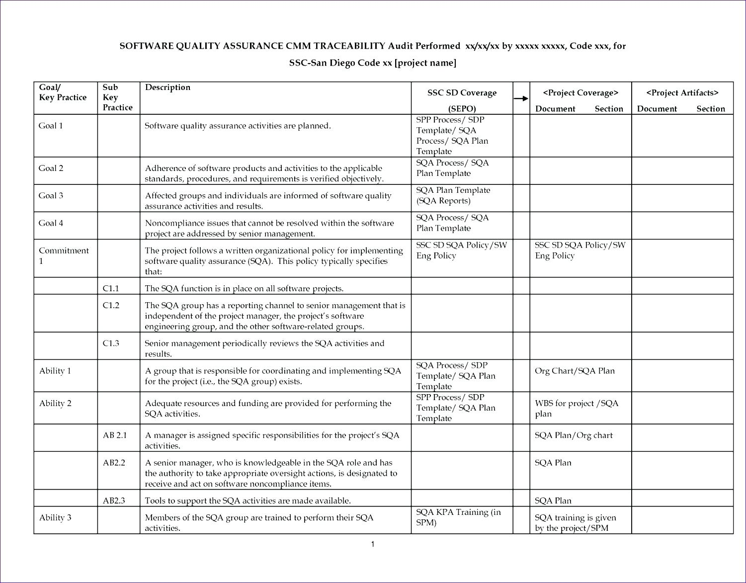 Quality Assurance Plan Template Excel