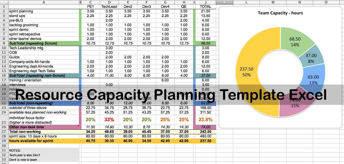 Resource Capacity Planning Template