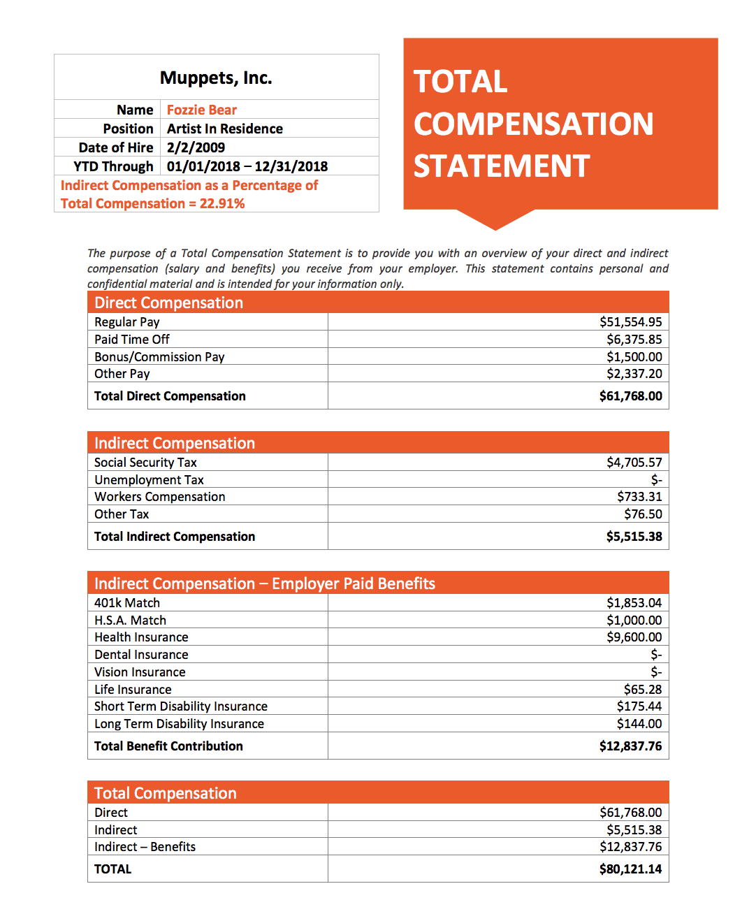 Total Compensation Statement Template