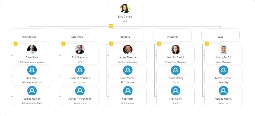 Visio Org Chart Template With Pictures