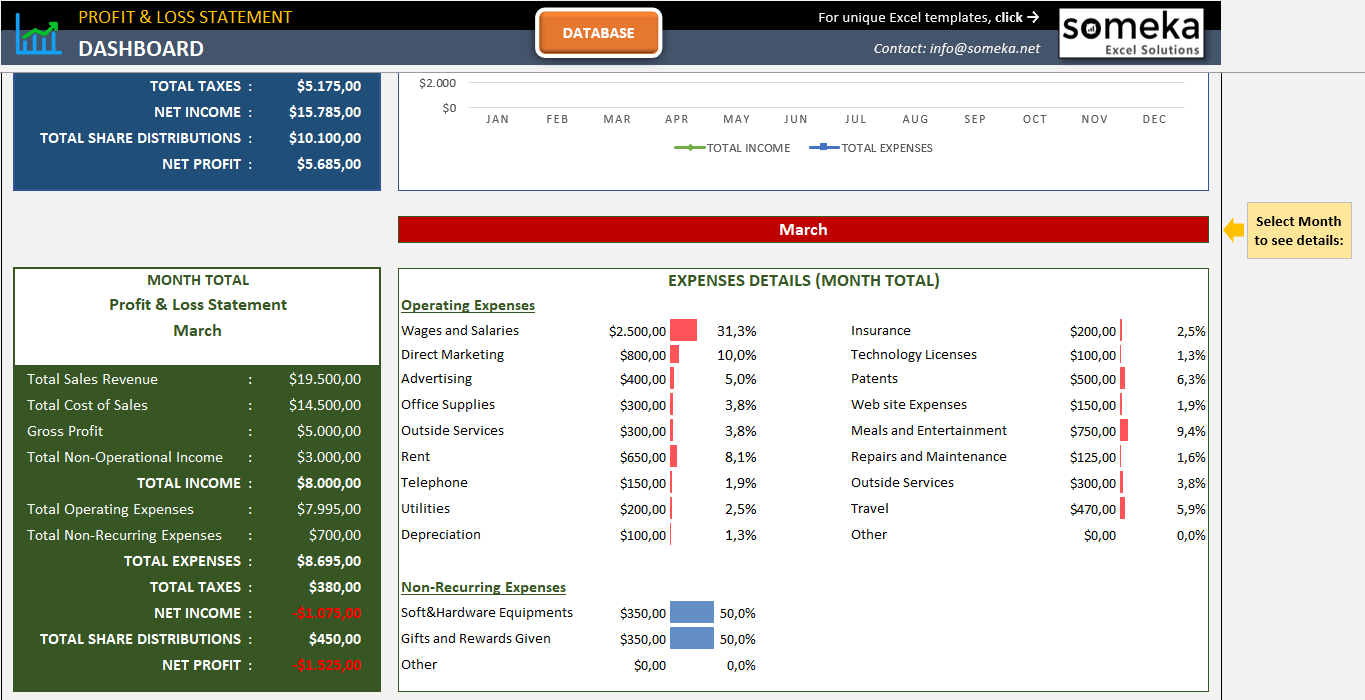 Weekly Profit And Loss Template Excel