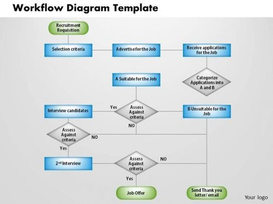 Workflow Diagram Template Powerpoint