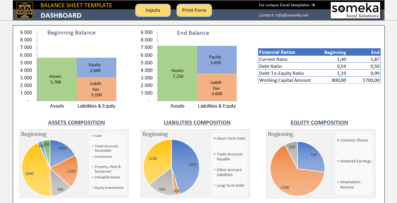 Accounting Balance Sheet Template Excel